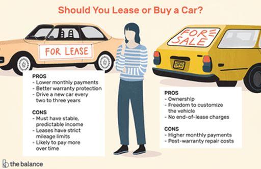 美国lease车(租车)攻略