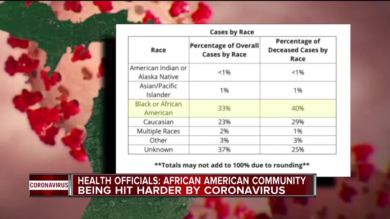 新型肺炎疫情爆发以来,非裔美国人的死亡率偏高
