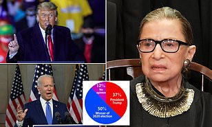 民调显示超过一半选民希望总统大选获胜者提名新的大法官