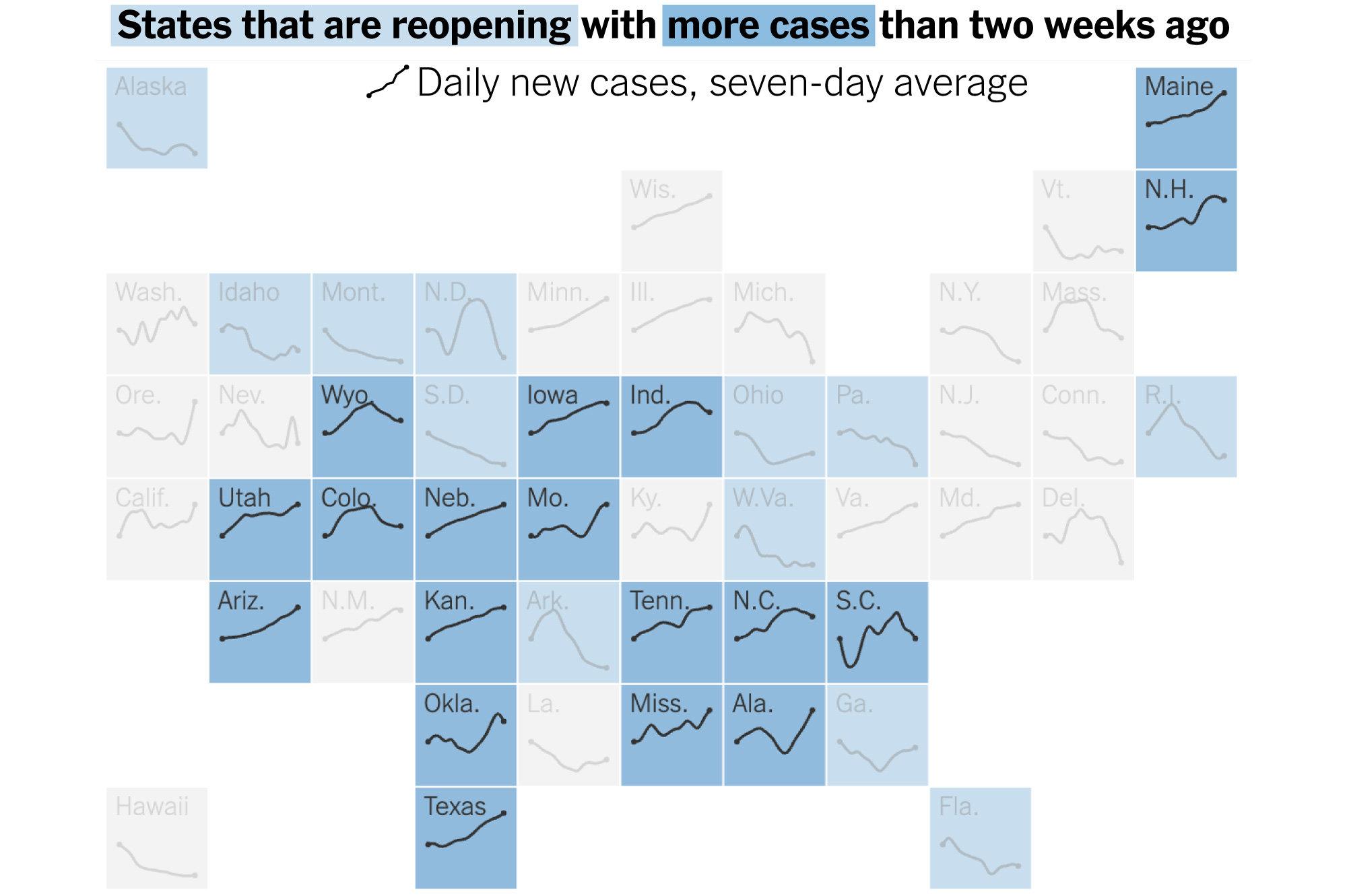 美国中西部数个州新冠阳性率超过25%