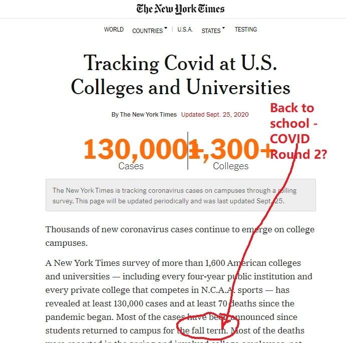 新冠肺炎死亡破百萬!美國死亡人數僅次於二次世界大戰!