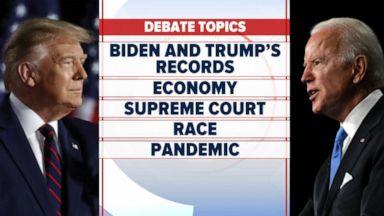 分析认为特朗普与拜登首场辩论对选民投票影响不大