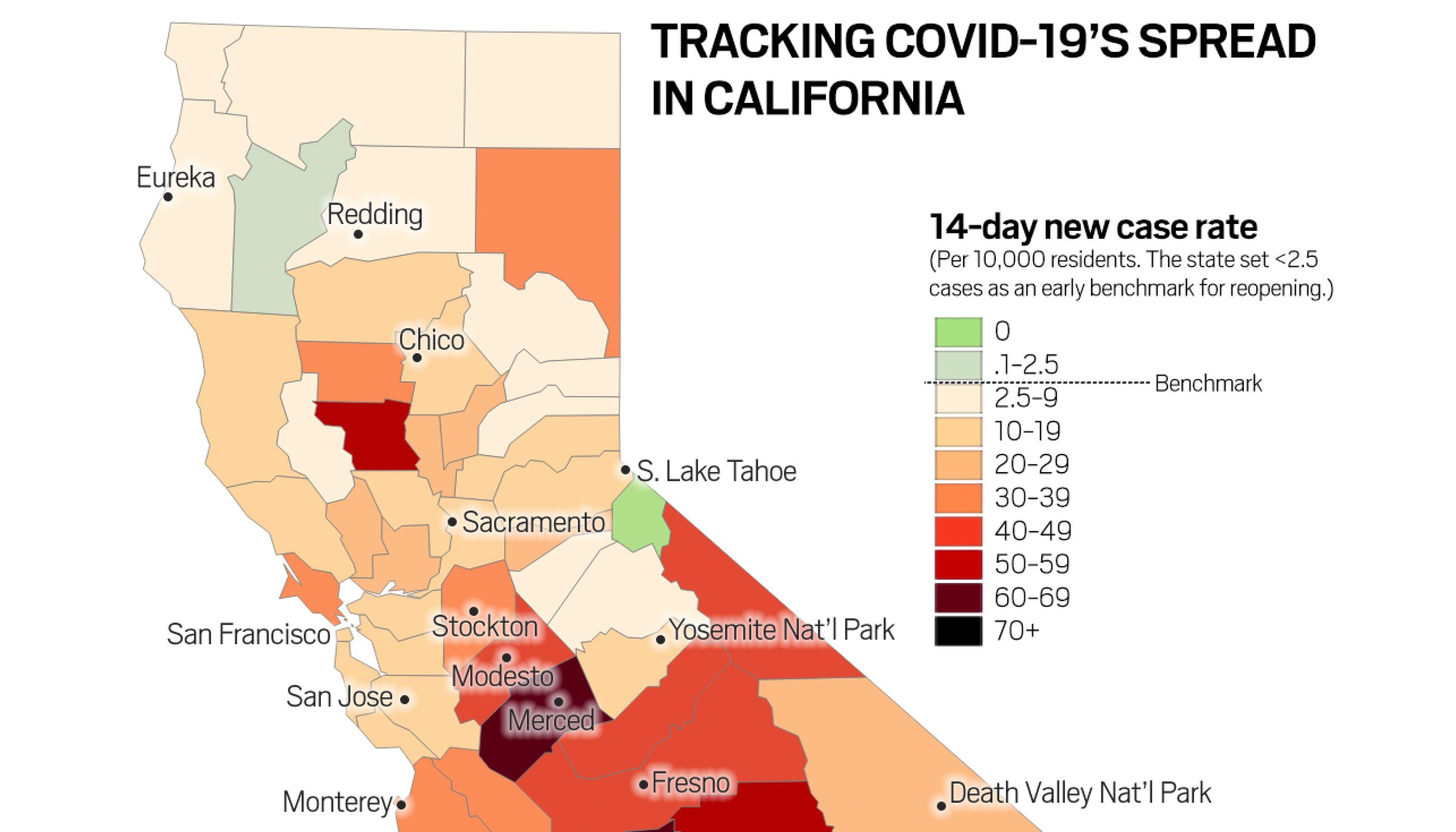 加州新冠状阳性率,住院人数和死亡人数呈下降趋势