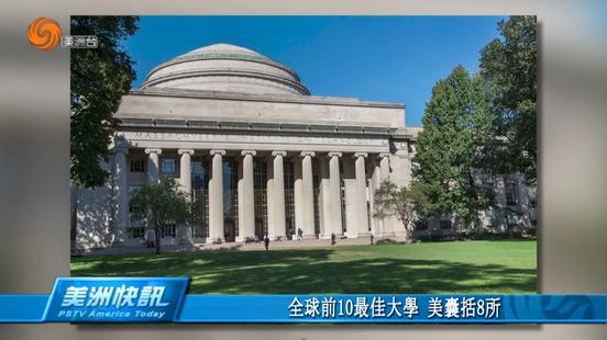 全球前10最佳大學 美囊括8所