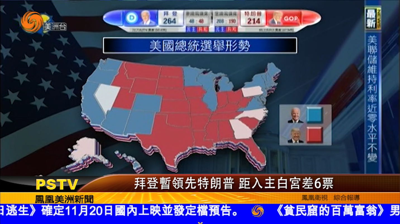 拜登暫領先特朗普 距入主白宮差6票