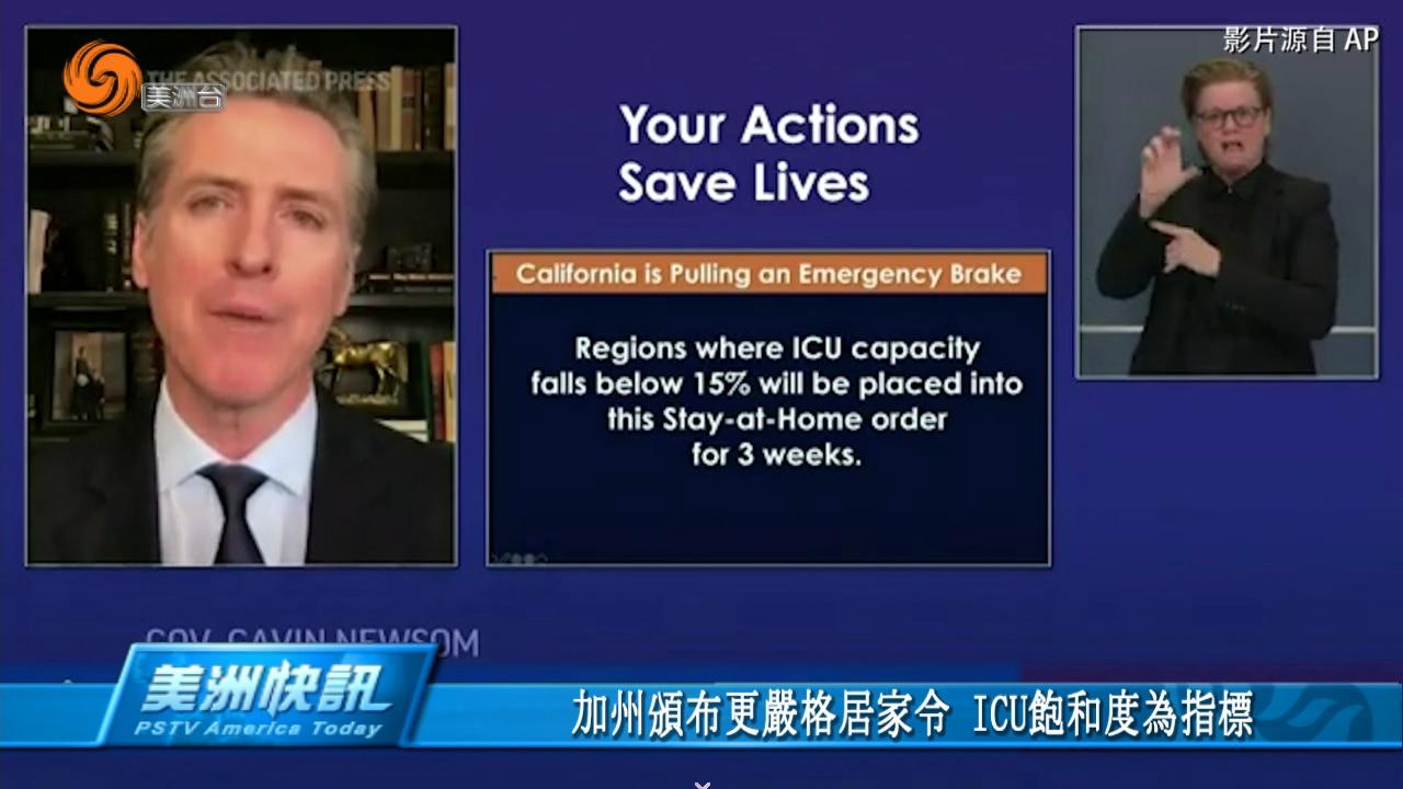 加州頒布更嚴格居家合 ICU飽和度為指標