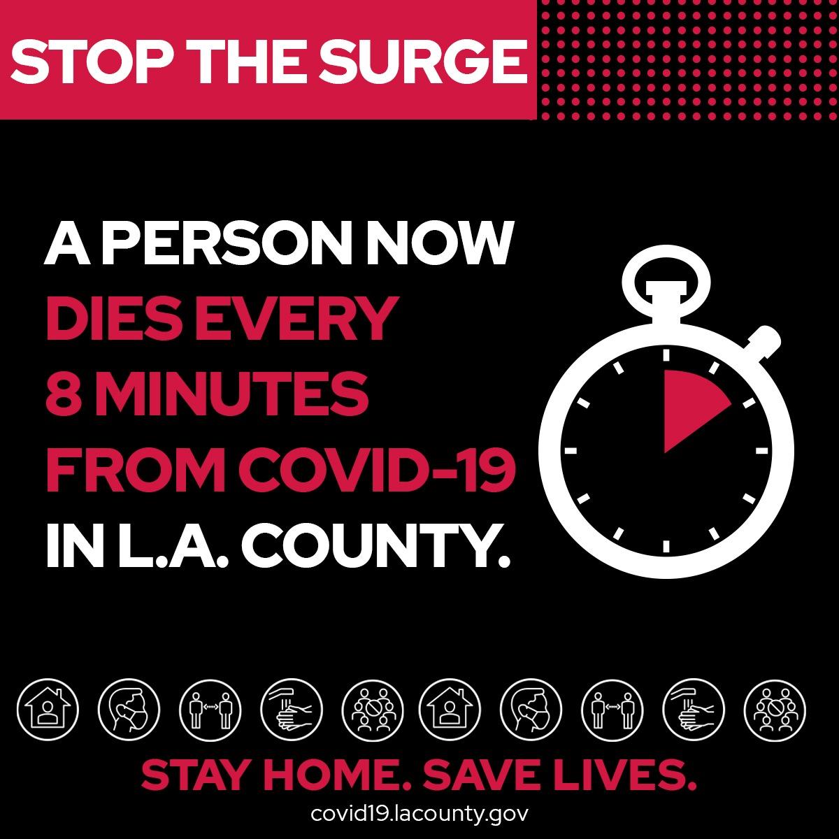 1/7美国疫情更新:单日死亡数再破纪录!CDC在美发现超过50例最初在英国发现的变异病毒