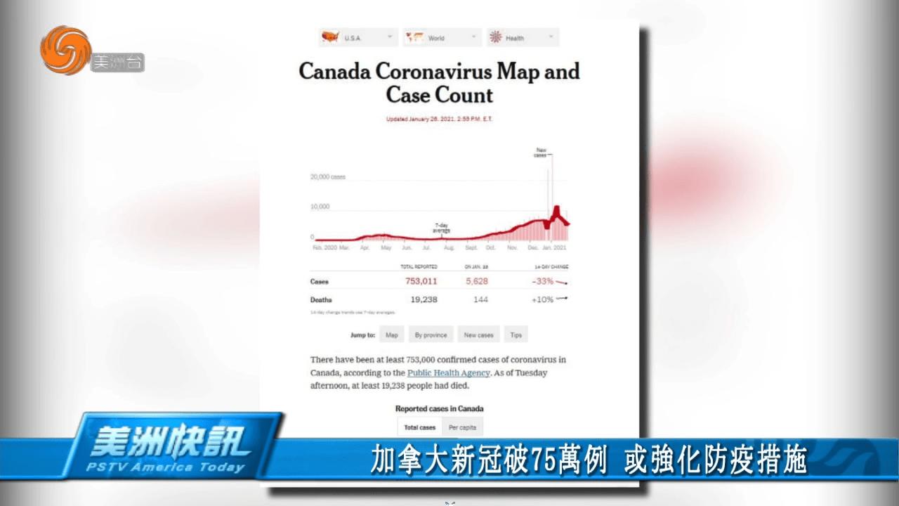 加拿大新冠破75萬例 或強化防疫措施