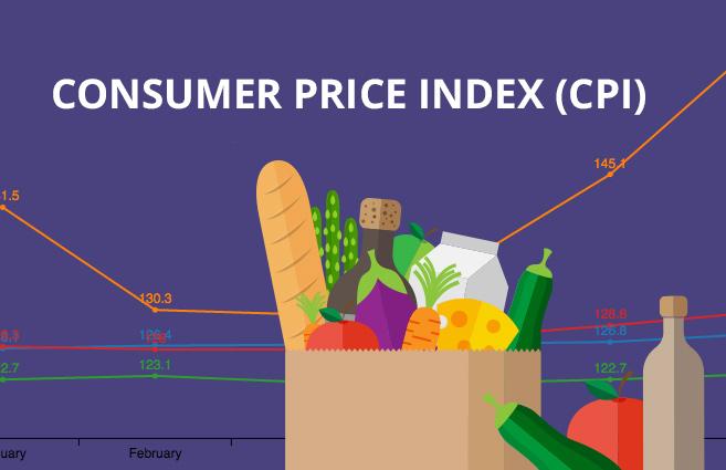 美国通胀3月CPI同比增长2.6%,创2018年8月以来新高