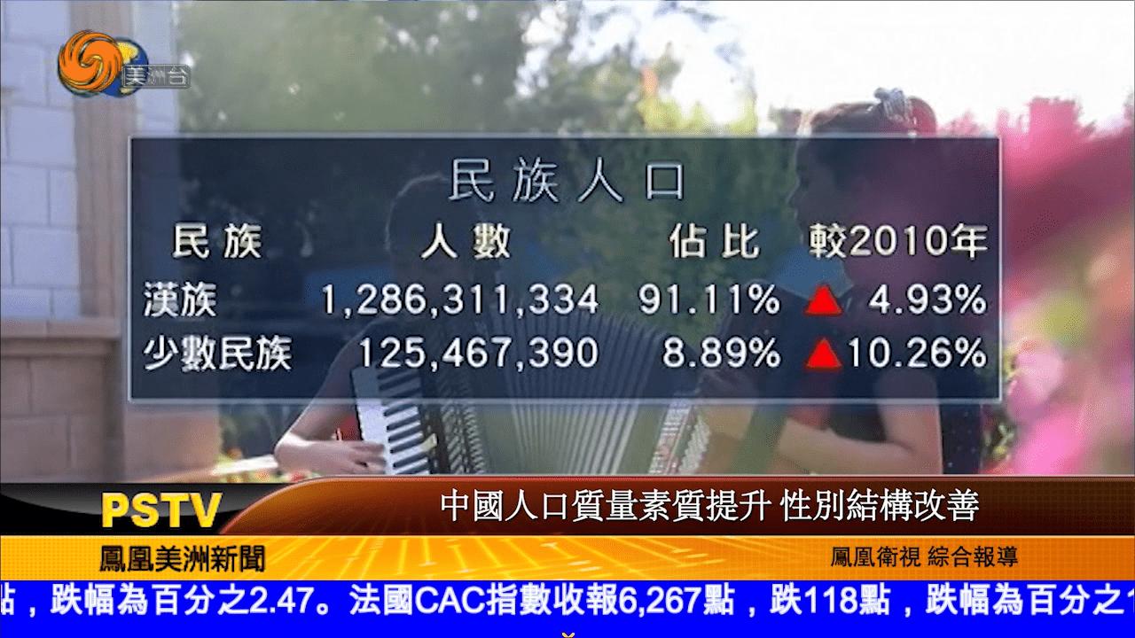 中國人口質量素質提升 性別結構改善