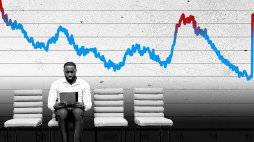 美国非裔与西裔失业率在市场回暖情况下仍居高位